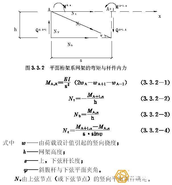 网架结构计算公式